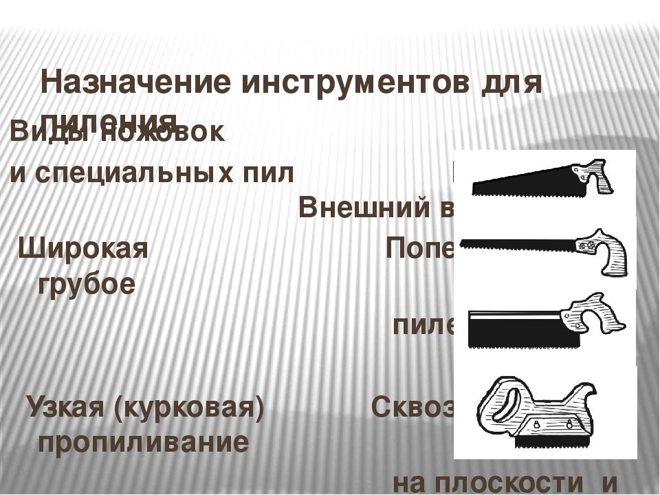 Доклад на тему пиление ручным инструментом 8361