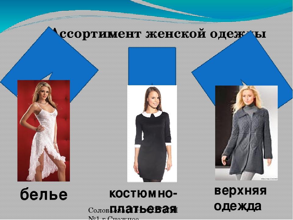 66b927157fd9 16 слайд Ассортимент женской одежды белье костюмно-платьевая одежда верхняя  одежда Сол