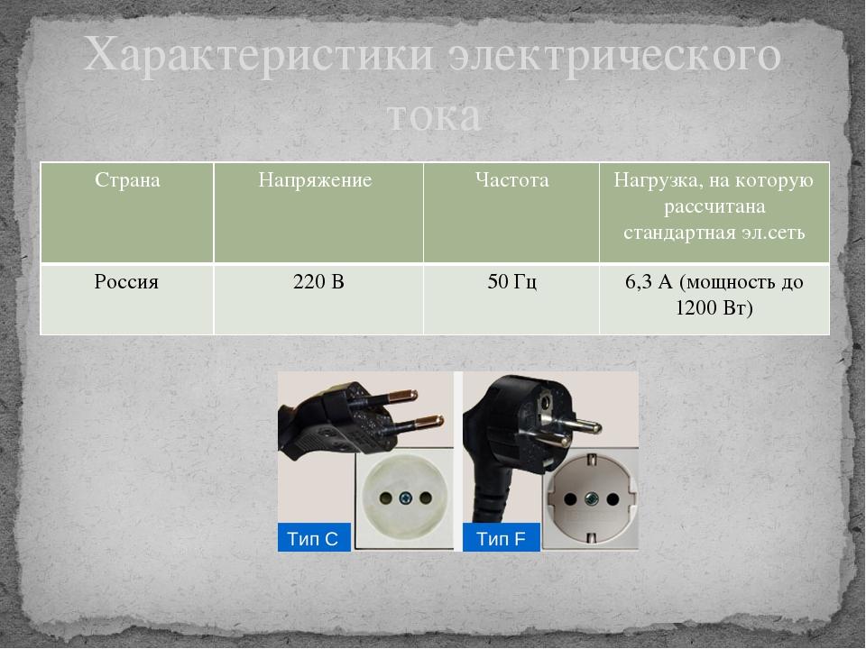 Характеристики электрического тока Страна Напряжение Частота Нагрузка, накото...