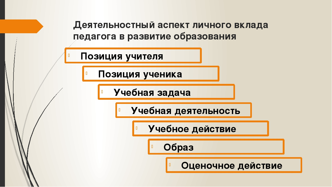 Деятельностный аспект личного вклада педагога в развитие образования Позиция...