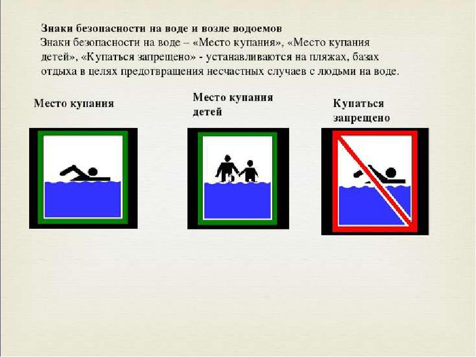 Правила чтобы не было беды у воды картинки