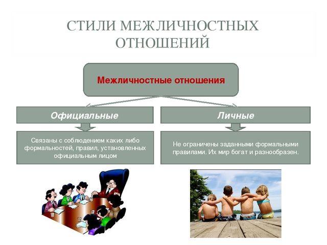 примеры отношения знакомства обществознание