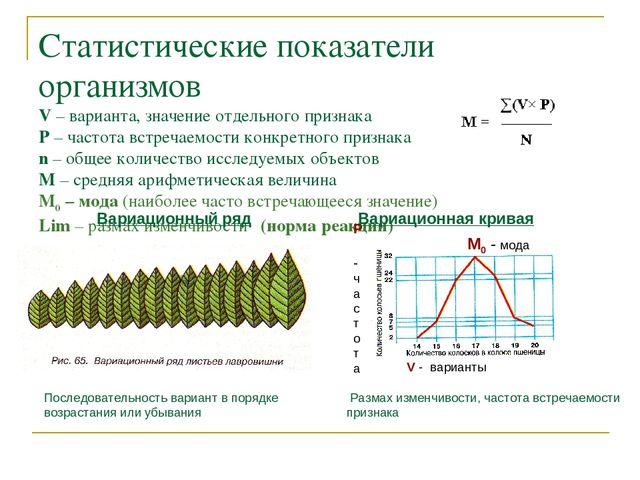 составить вариационный семян биология гдз решебник ряд