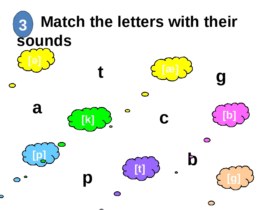 Match the letters with their sounds 3 a b t c g p [p] [b] [æ] [t] [k] [g] [ǝ]
