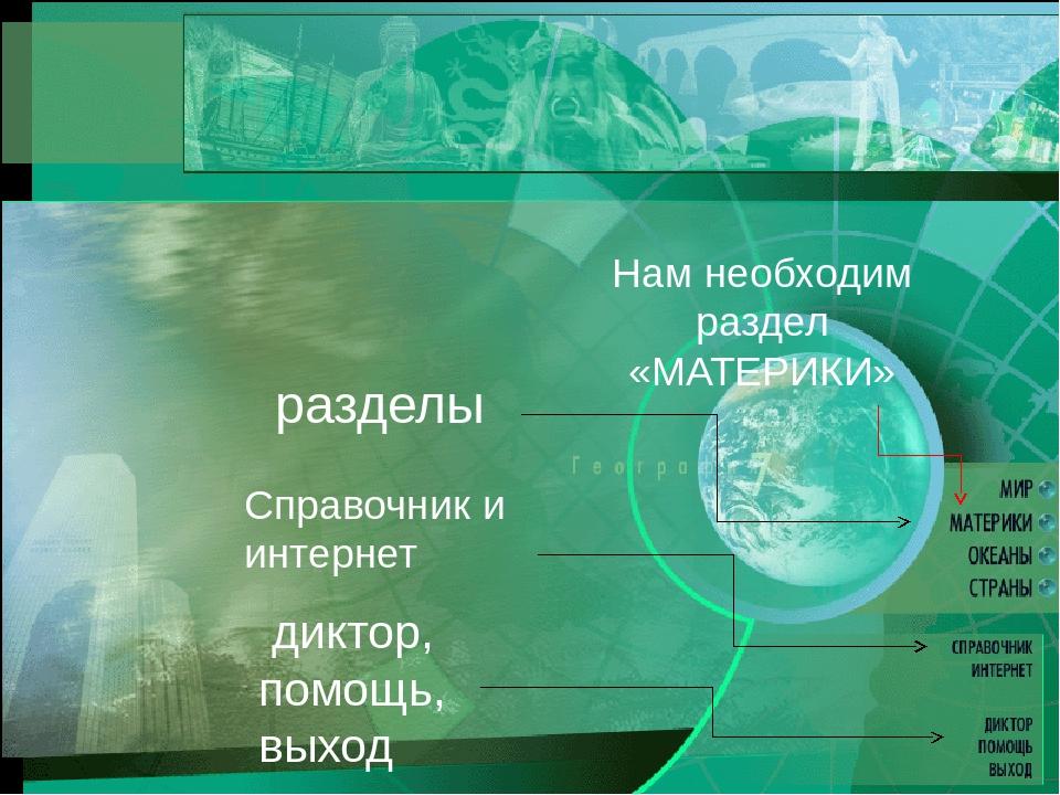 разделы Справочник и интернет диктор, помощь, выход Нам необходим раздел «МАТ...
