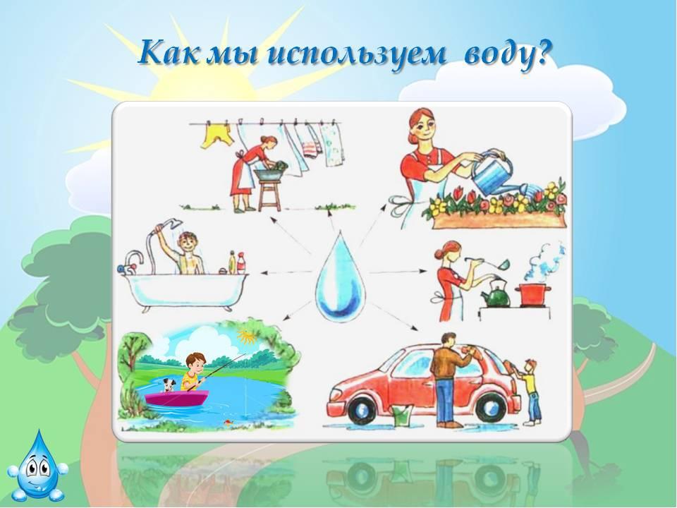 картинки на тему кому нужна вода есть