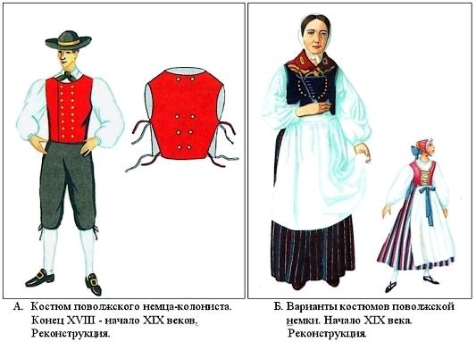 Доклад на тему национальные костюмы 5118