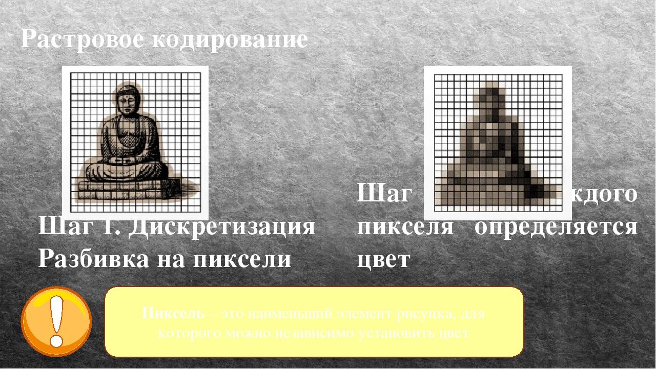 Растровое кодирование Шаг 1. Дискретизация Разбивка на пиксели Шаг 2. Для каж...