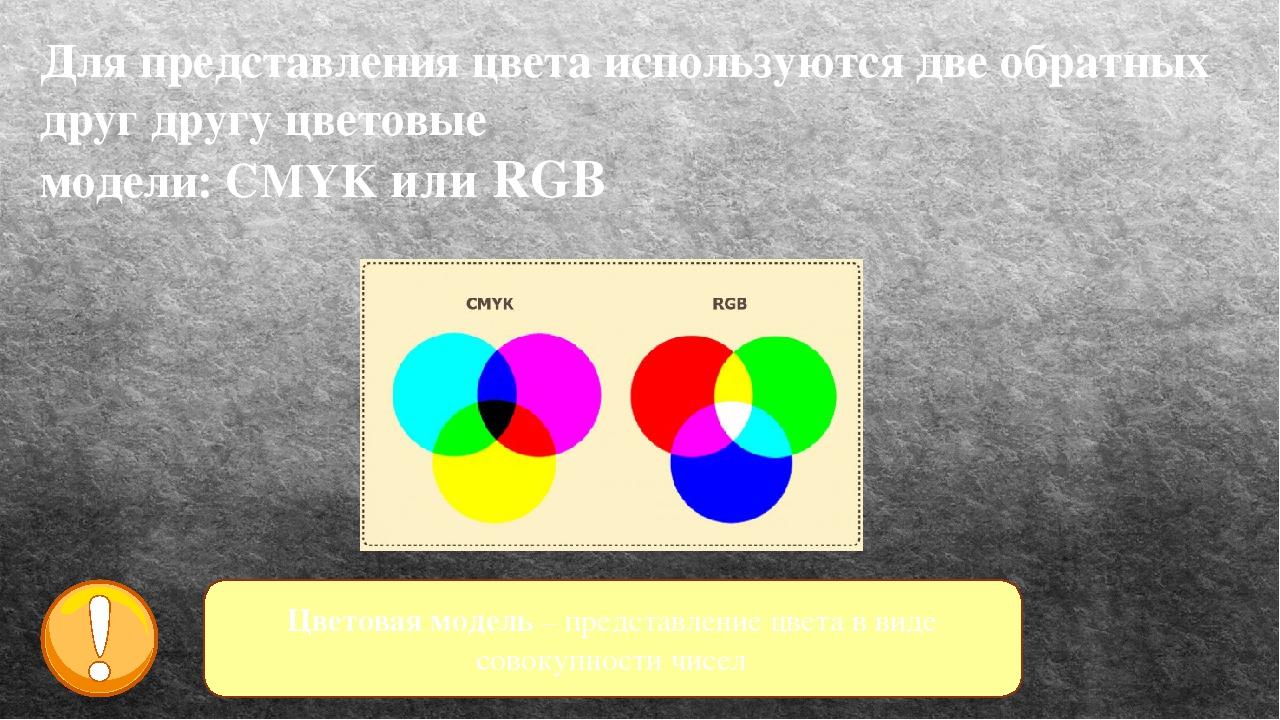 Для представления цвета используются две обратных друг другу цветовые модели:...