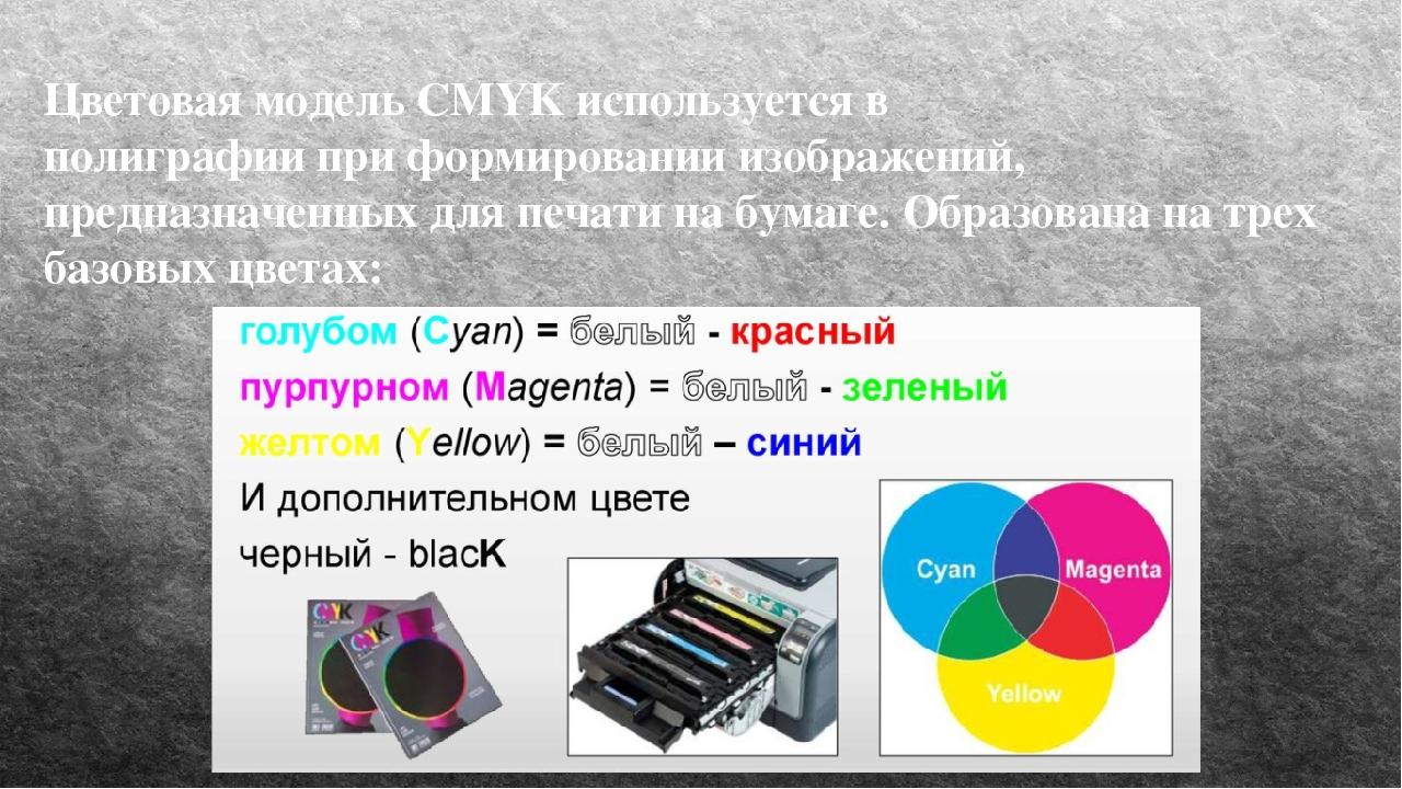 Цветовая модель CMYK используется в полиграфии при формировании изображений,...