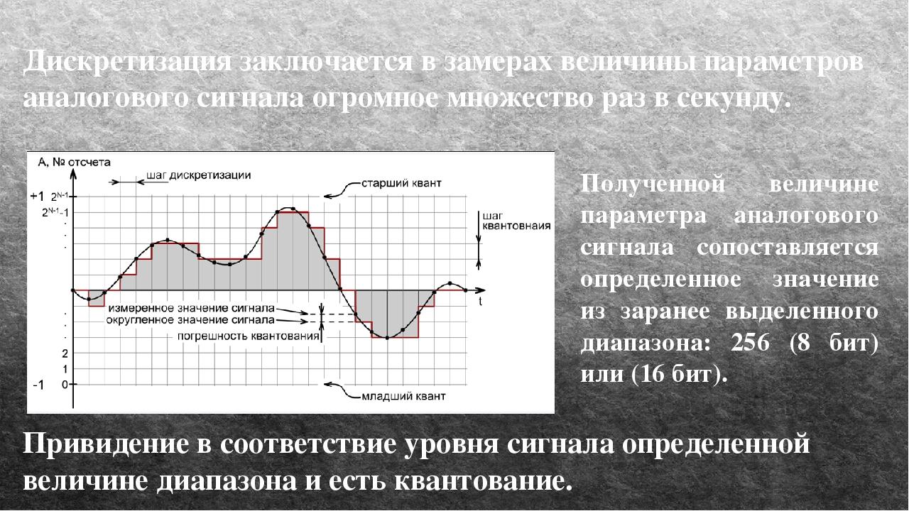 Дискретизация заключается в замерах величины параметров аналогового сигнала о...