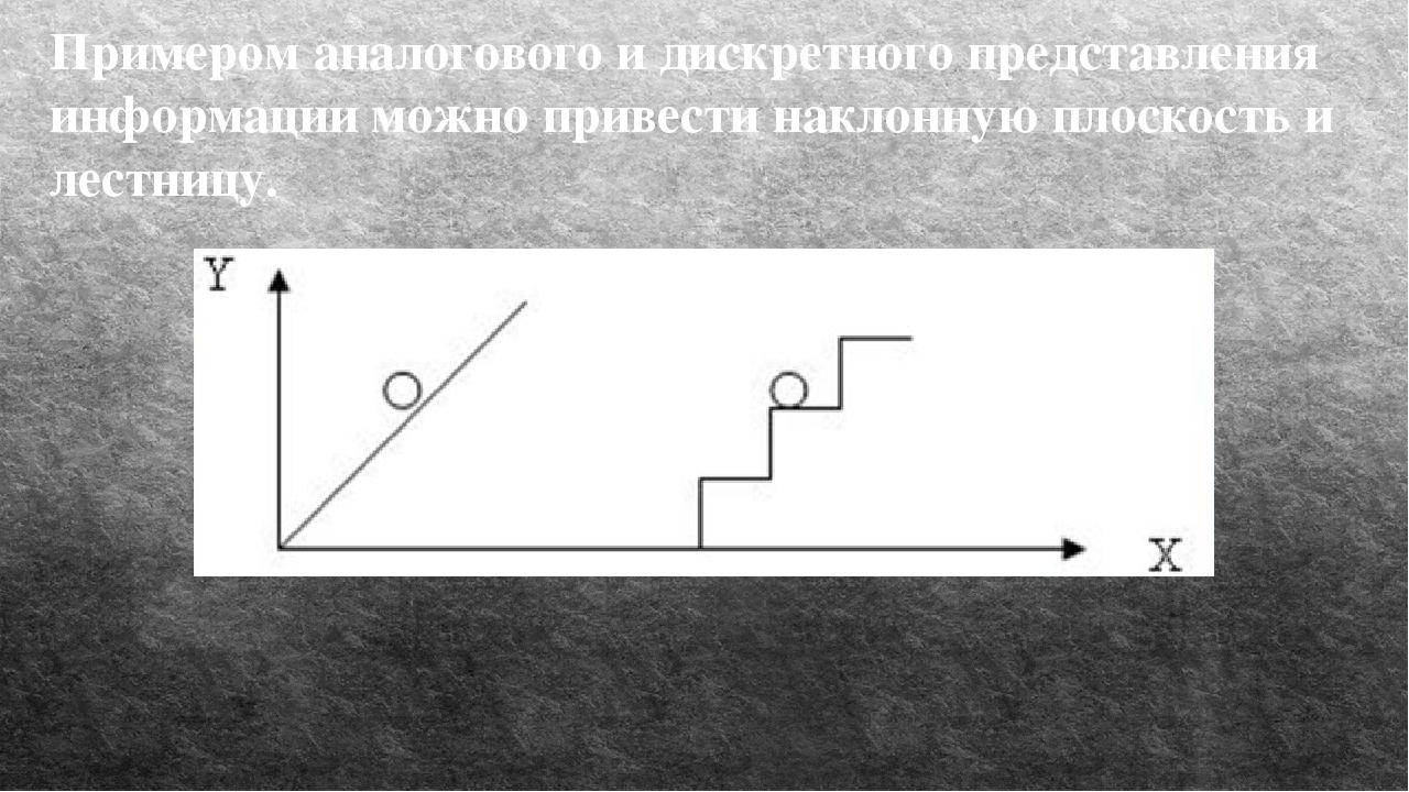 Примером аналогового и дискретного представления информации можно привести н...
