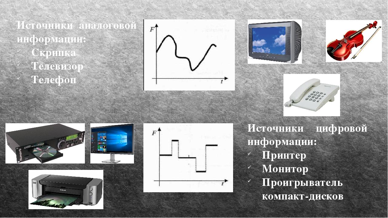 Источники аналоговой информации: Скрипка Телевизор Телефон Источники цифровой...