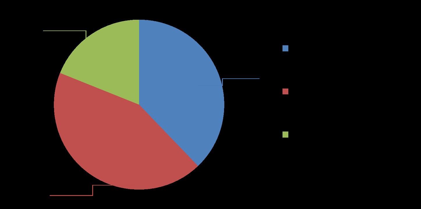 Курсовая работа компьютерная зависимость у подростков 2730