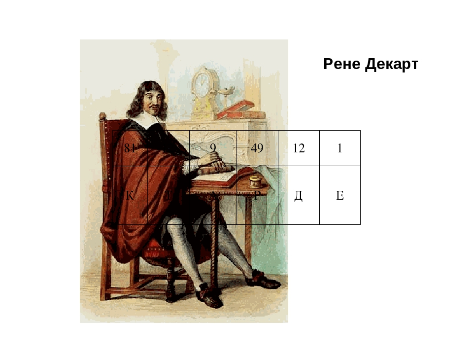 the life of rene descartes a french philosopher and scientist