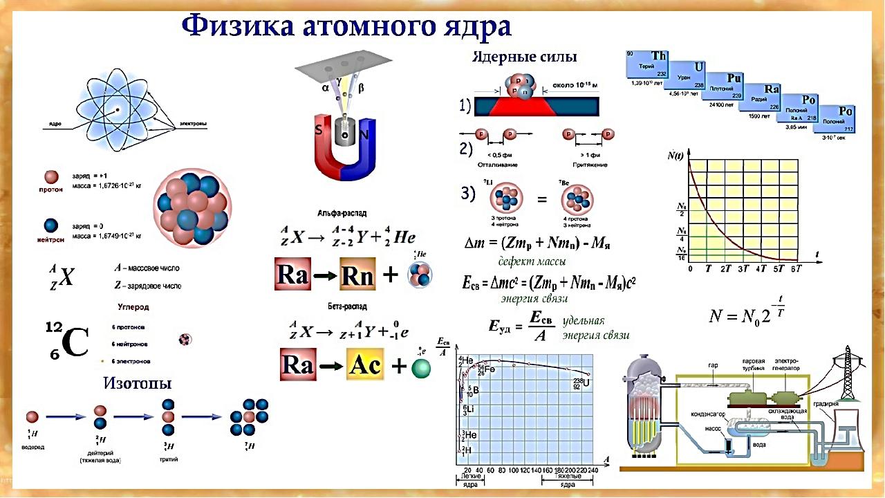 Решебник оптика и атомная физика