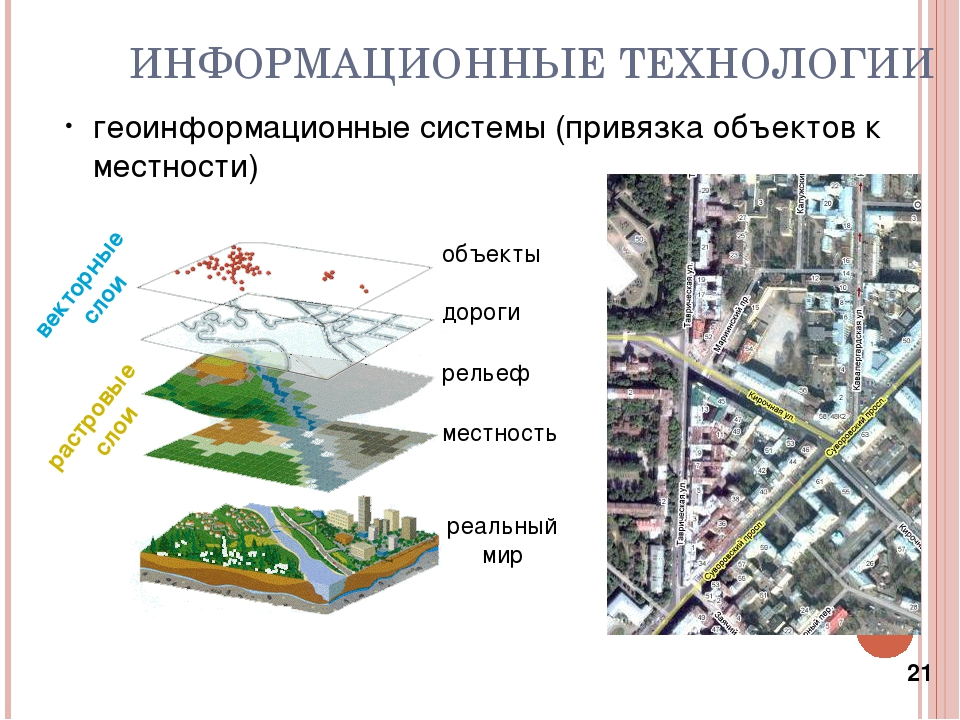 * ИНФОРМАЦИОННЫЕ ТЕХНОЛОГИИ геоинформационные системы (привязка объектов к ме...