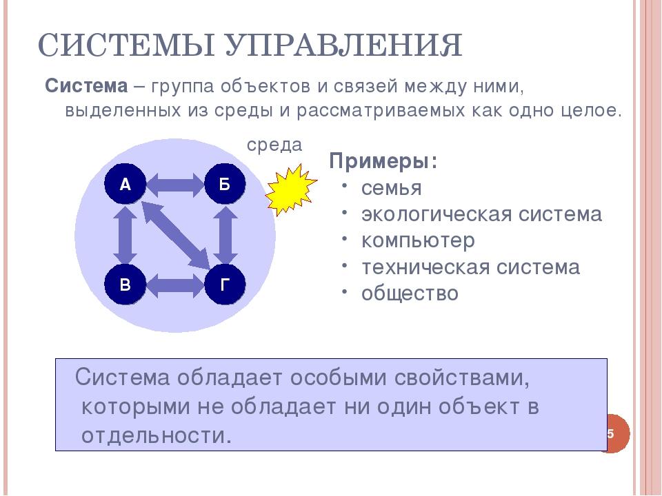 СИСТЕМЫ УПРАВЛЕНИЯ * Система – группа объектов и связей между ними, выделенны...