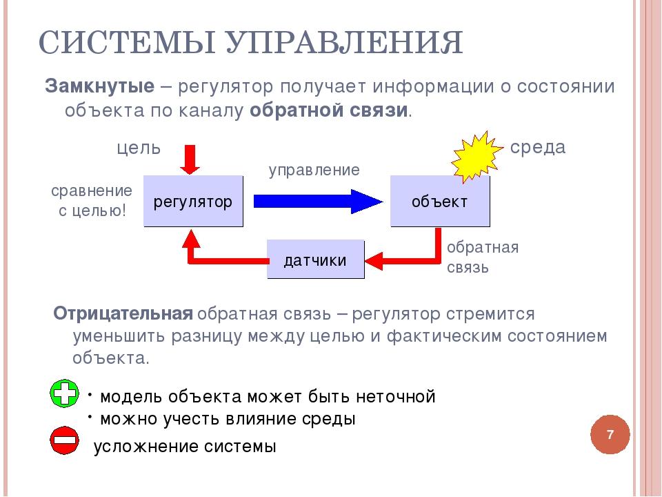 СИСТЕМЫ УПРАВЛЕНИЯ * Замкнутые – регулятор получает информации о состоянии об...