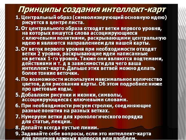карта слов русского языка