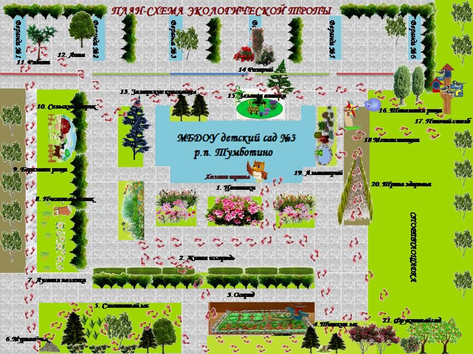План детского сада в картинках