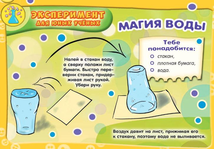 Опыты для детей с водой картинки