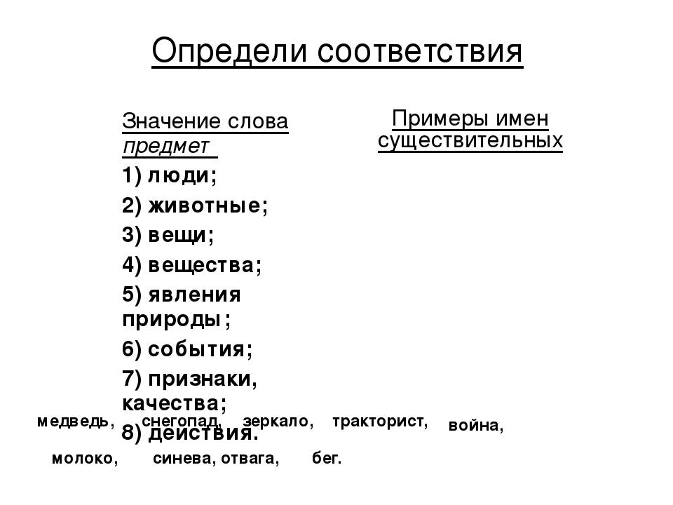 Определи соответствия Значение слова предмет 1) люди; 2) животные; 3) вещи; 4...