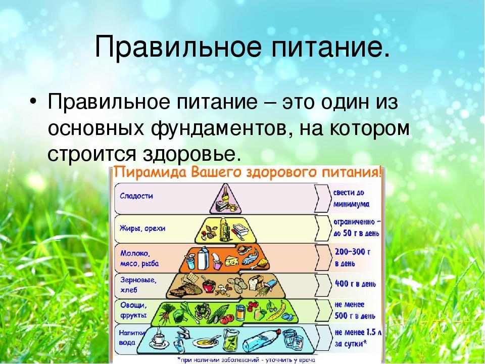 Важные Принципы Похудения.