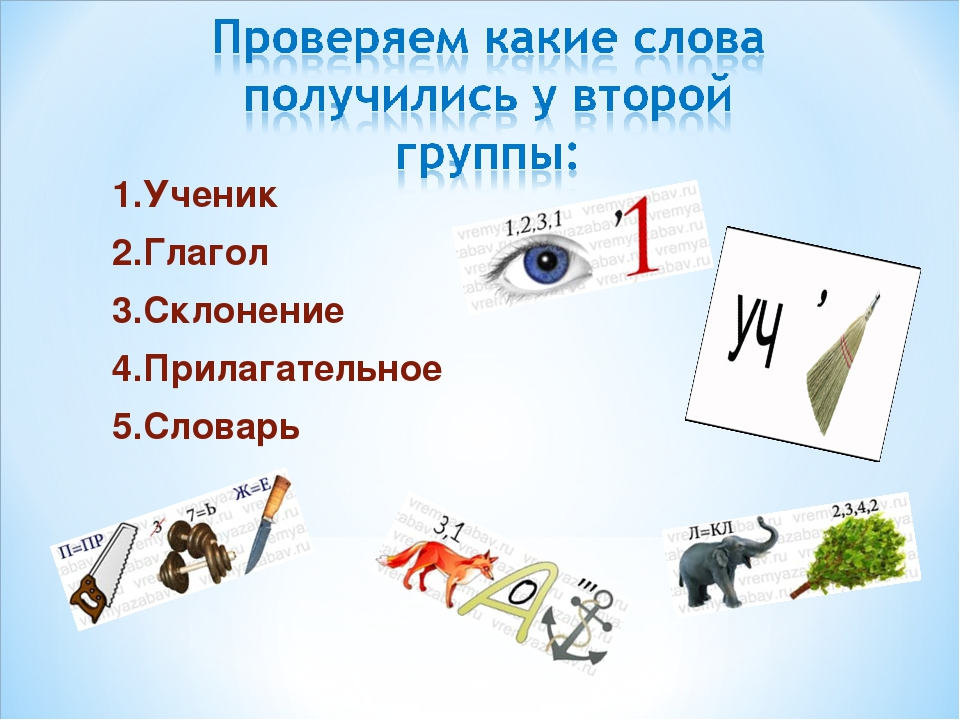 1.Ученик 2.Глагол 3.Склонение 4.Прилагательное 5.Словарь
