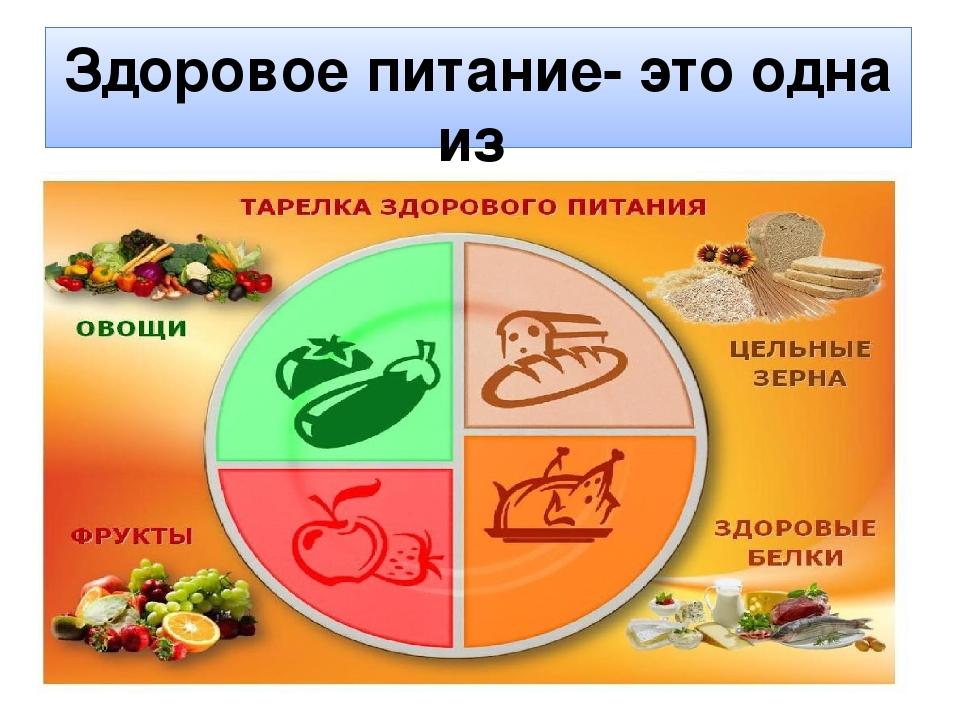 Здоровое питание- это одна из основ здорового образа жизни.