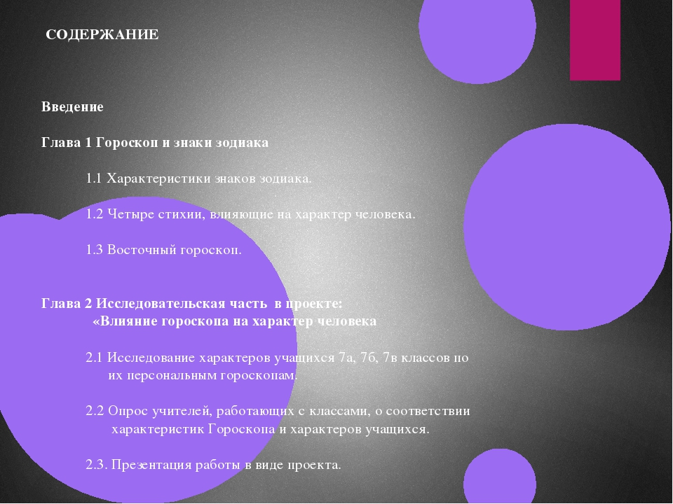 СОДЕРЖАНИЕ Введение Глава 1 Гороскоп и знаки зодиака 1.1 Характеристики знак...
