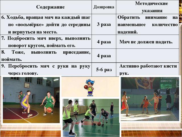 План конспект урока по физической культуре баскетбол для 6кл
