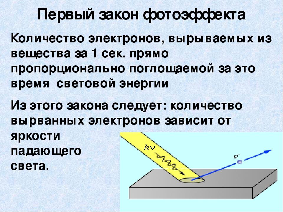 фотоэлектрический эффект и его законы можете