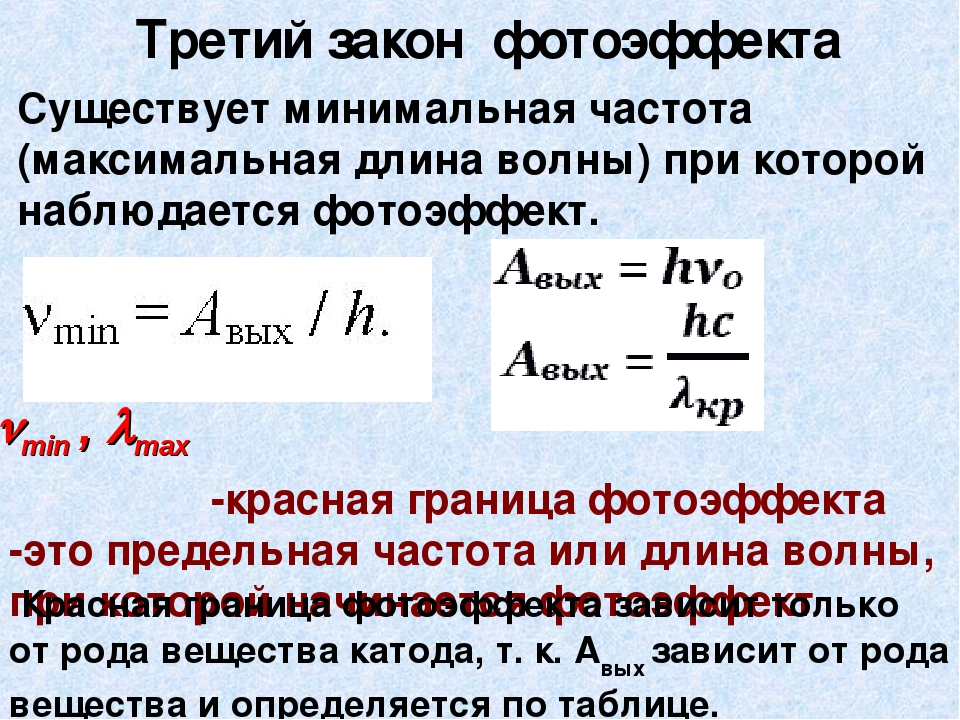 кондиционер формула кпд фотоэффект создание природы