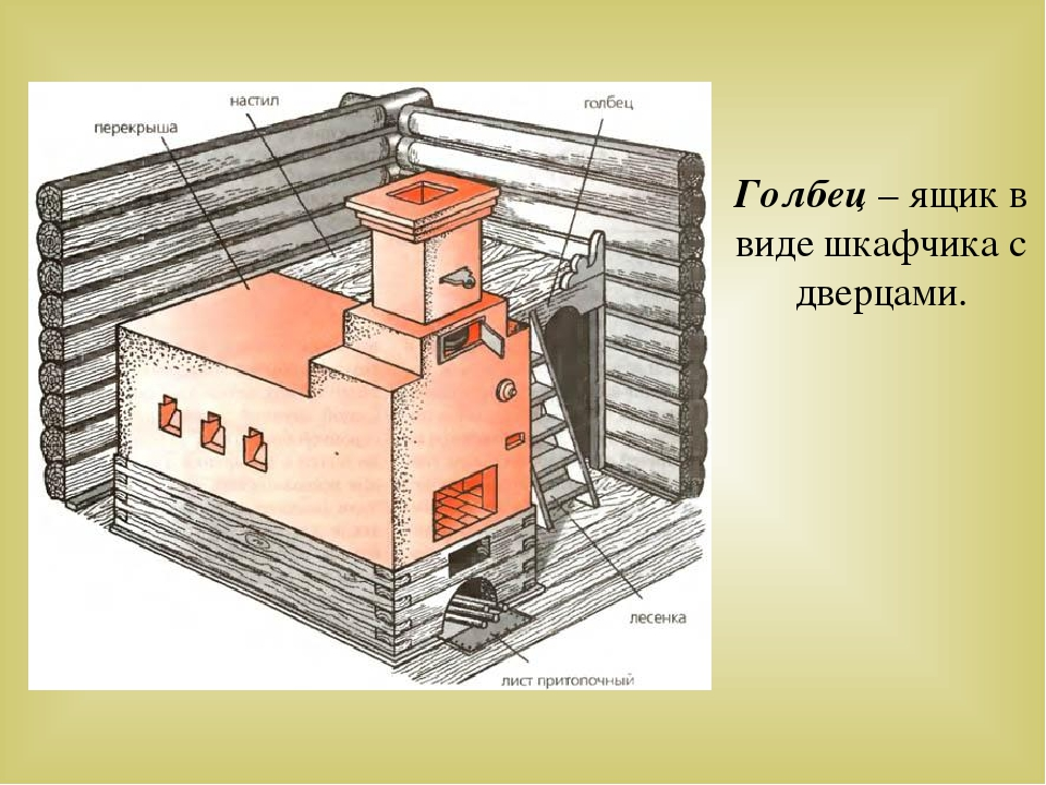 Голбец – ящик в виде шкафчика с дверцами.