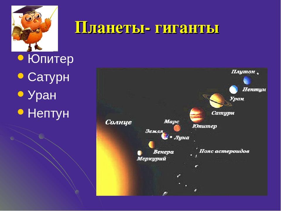 Планеты- гиганты Юпитер Сатурн Уран Нептун