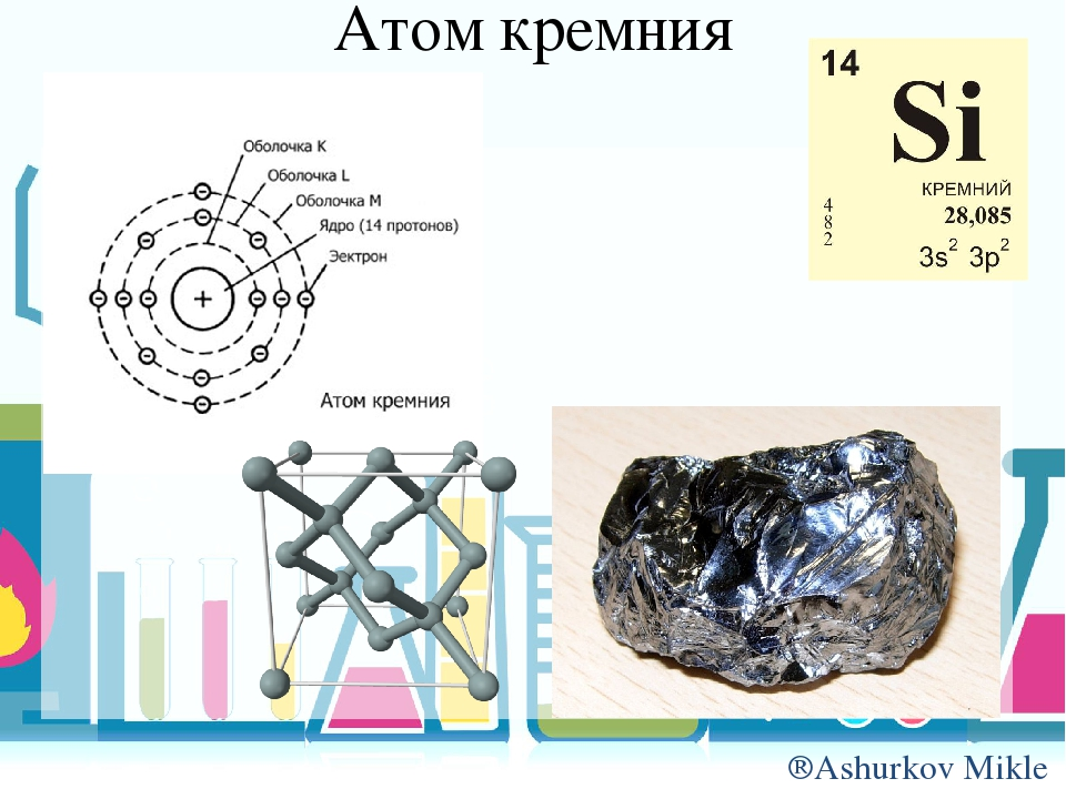 Атом кремния картинка