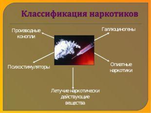 Производные конопли Опиатные наркотики Психостимуляторы Галлюциногены Летучие