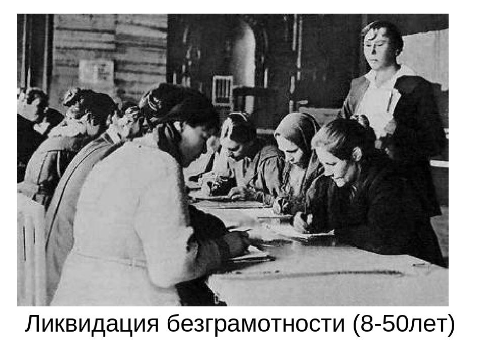 Духовная жизнь в ссср в 1920-х годах