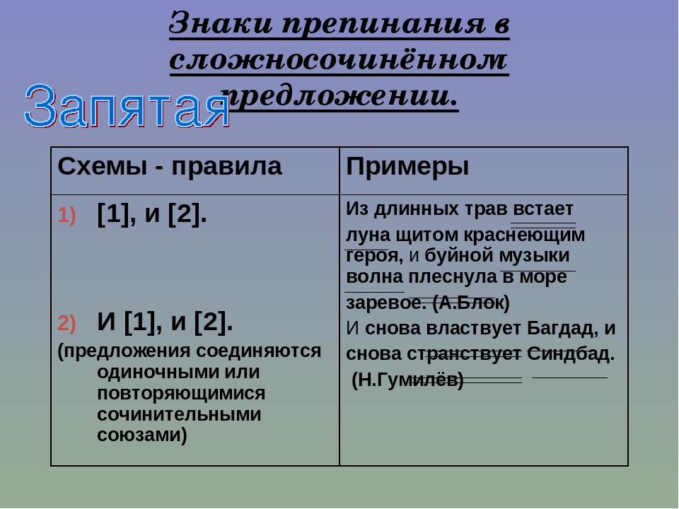 Знаки препинания в сложносочинённом предложении. Схемы - правилаПримеры [1],...