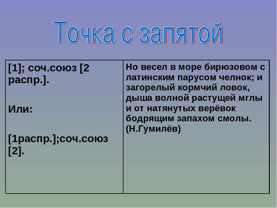 [1]; соч.союз [2 распр.]. Или: [1распр.];соч.союз [2].Но весел в море бирюзо...