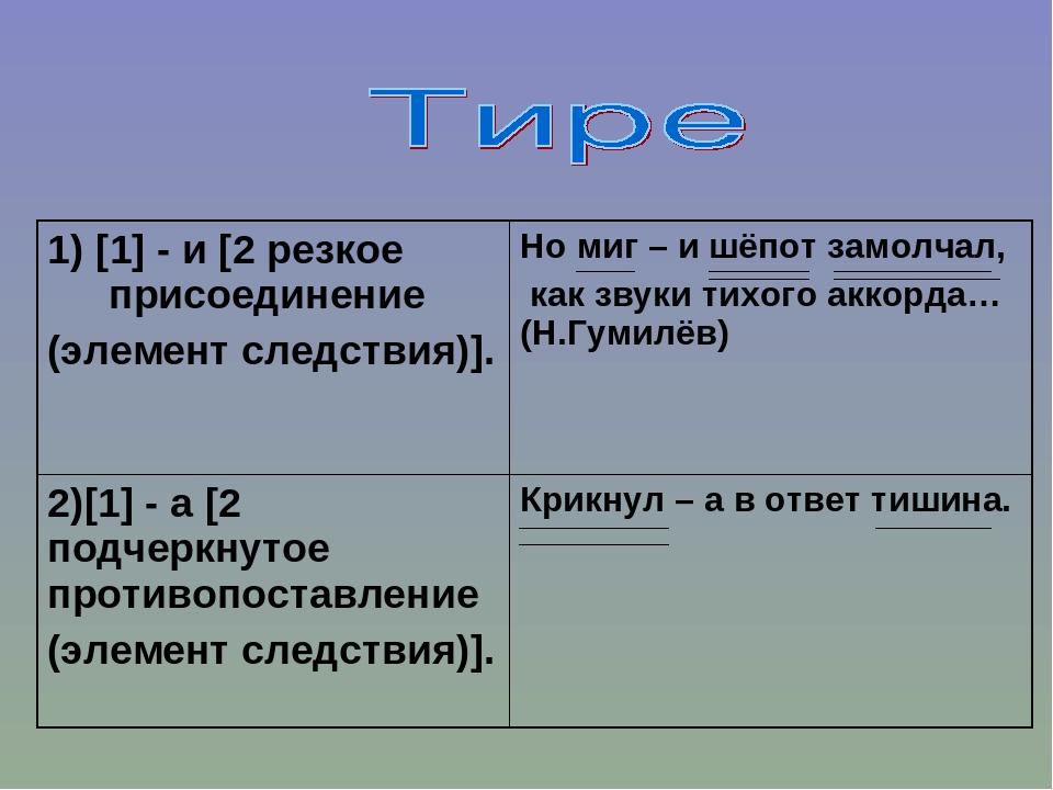 1) [1] - и [2 резкое присоединение (элемент следствия)].Но миг – и шёпот зам...