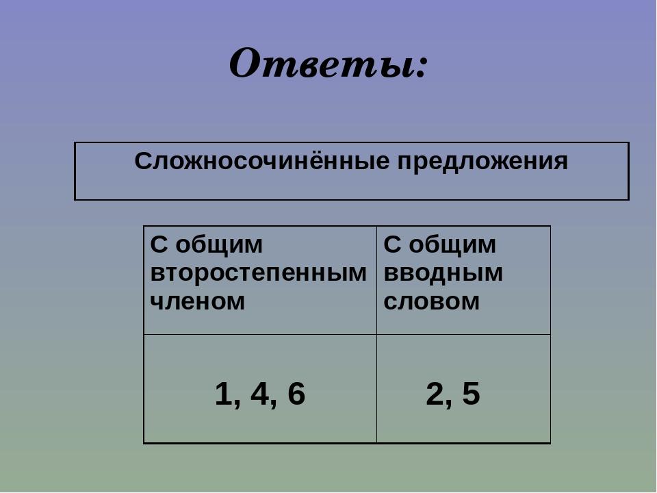 Ответы: Сложносочинённые предложения С общим второстепенным членомС общим вв...