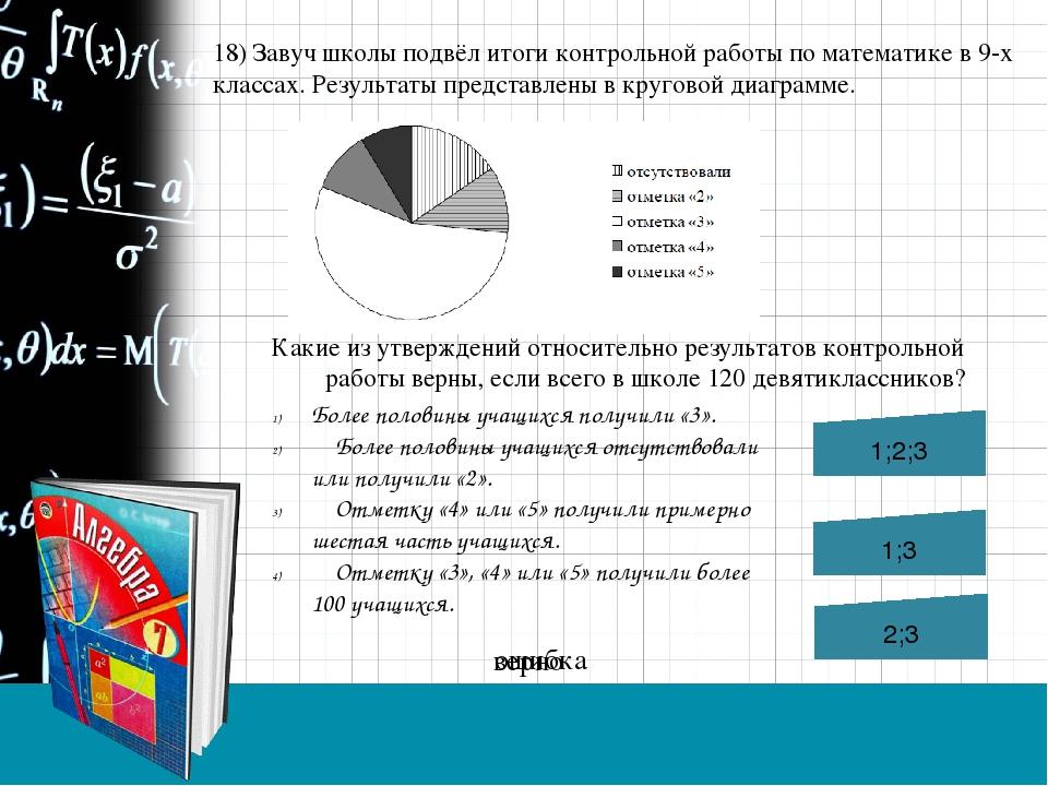Интерактивный тест по математике Готовимся к ОГЭ  слайда 20 18 Завуч школы подвёл итоги контрольной работы по математике в 9 х классах