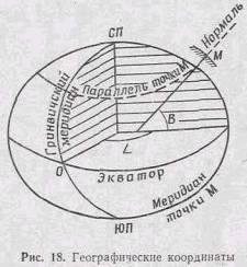 Системы координат в топографии и картографии реферат 5023