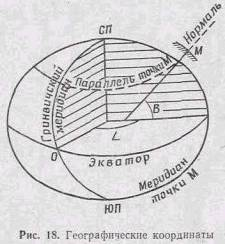 Реферат на тему системы координат 8337