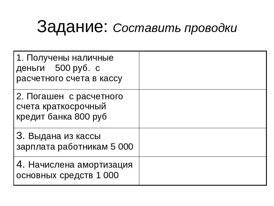 Получен на расчетный счет краткосрочный кредит банка проводка