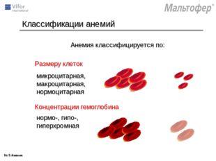 Анемия у детей слайды