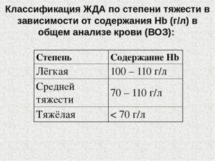 Классификация ЖДА по степени тяжести в зависимости от содержания Hb (г/л) в о