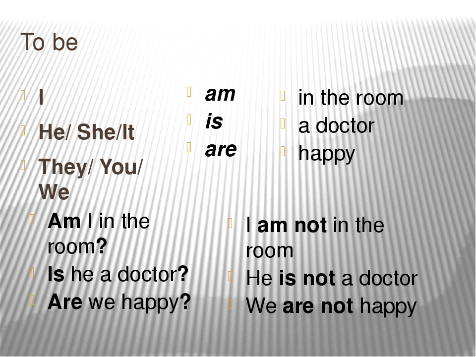To be I He/ She/It They/ You/ We am is are in the room a doctor happy Am I in...